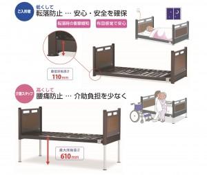 超超低床ベッドイメージ図